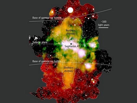 В Млечном Пути обнаружили удивительное открытие