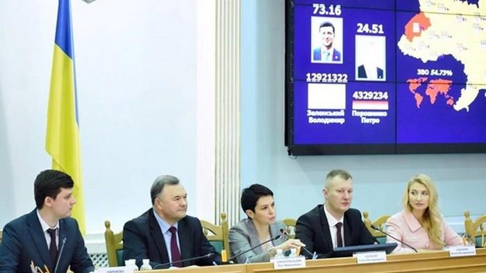ЦИК назвал дату объявления результатов выборов
