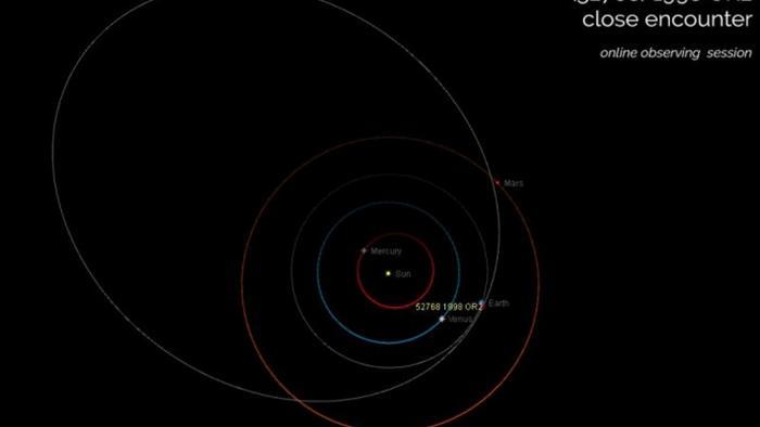 Потенциально опасный астероид полетит к Земле в апреле 2020 года (видео)