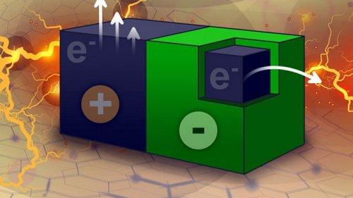 Ученые открыли новый способ производства электричества